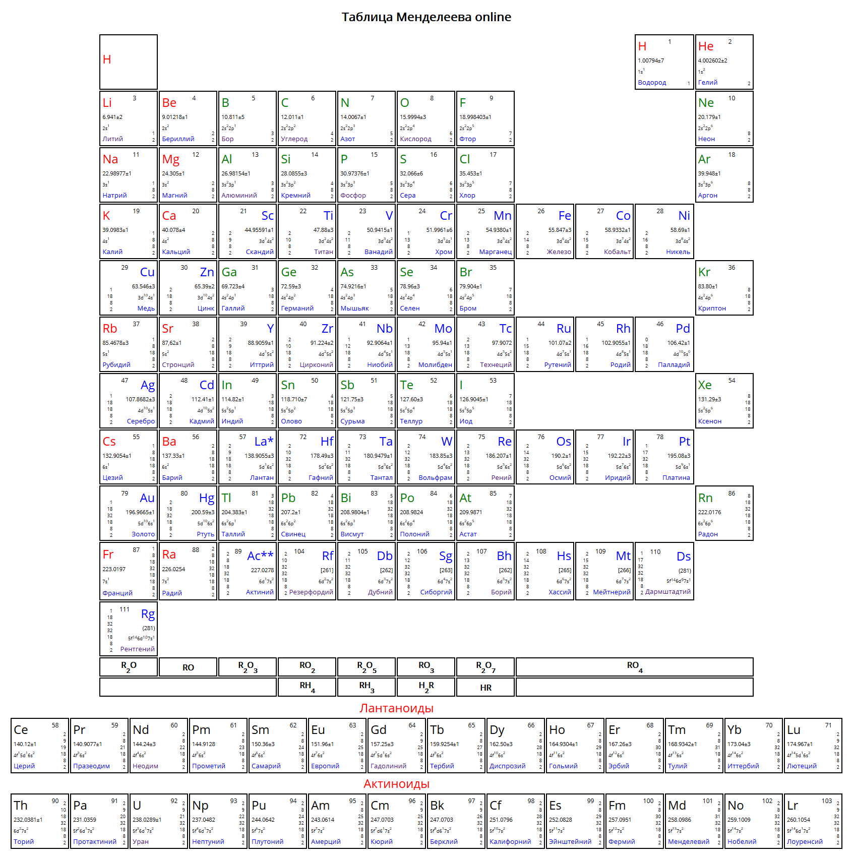 таблица производительности видеокарт nvidia для майнинга